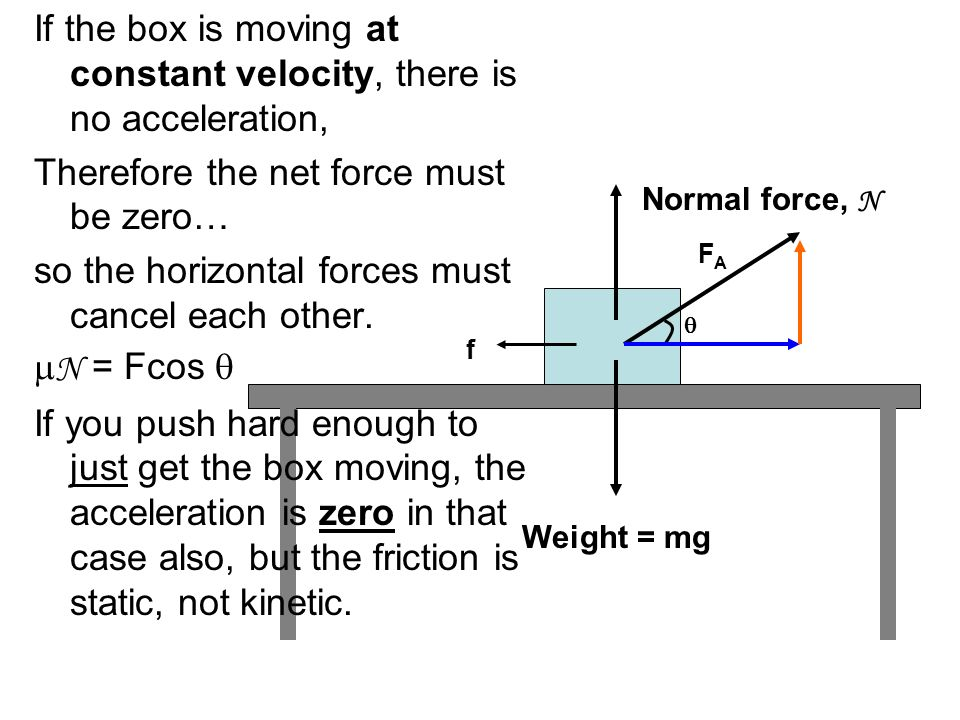 Calculating The Net Force Free Body Diagrams F Ma Youtube