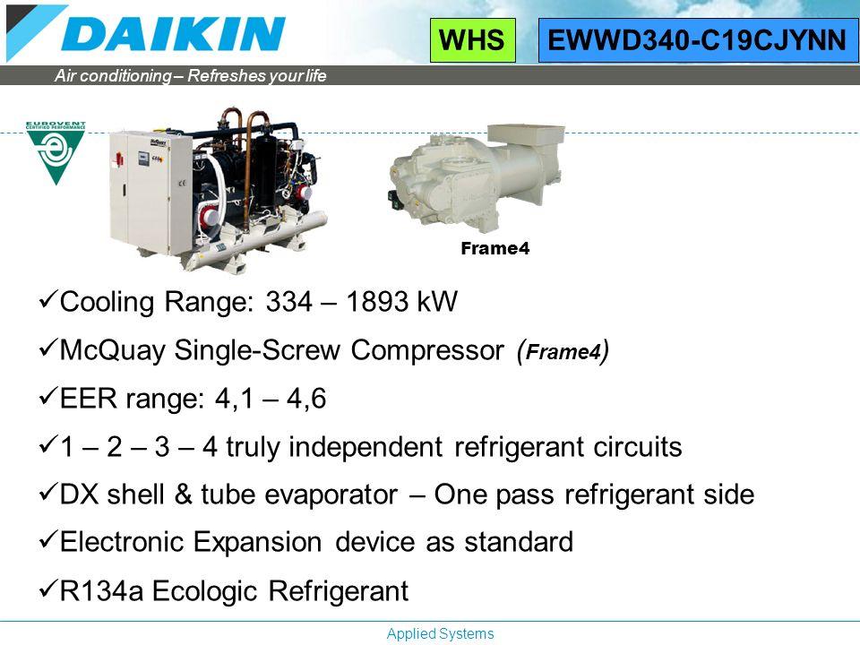 Evolution daikin chiller range ppt video online download 10 mcquay swarovskicordoba Image collections