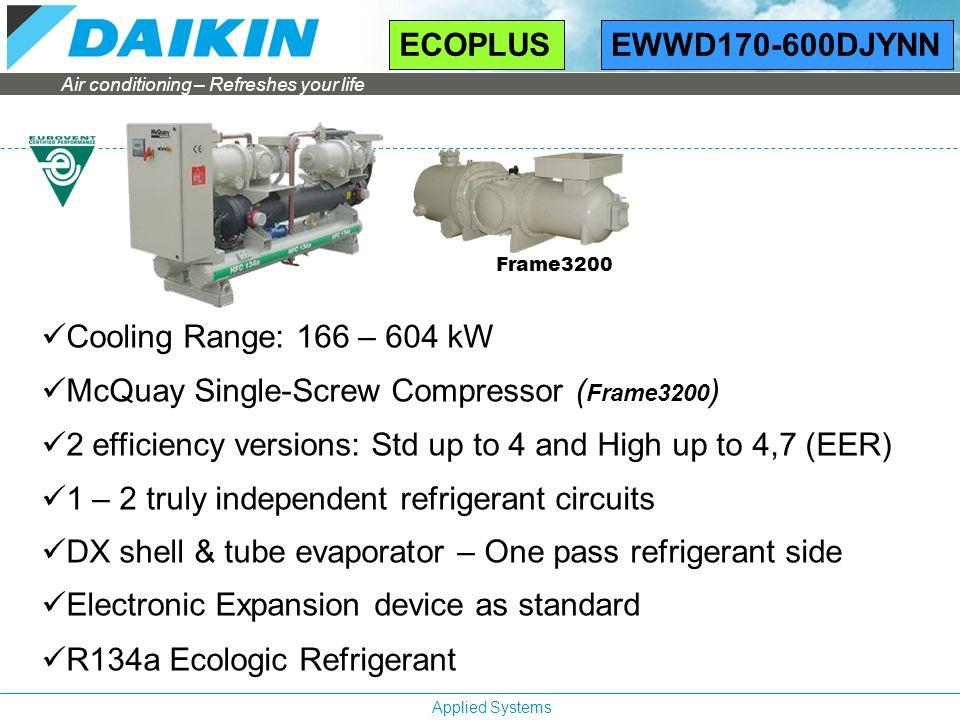 Evolution daikin chiller range ppt video online download 12 mcquay swarovskicordoba Image collections