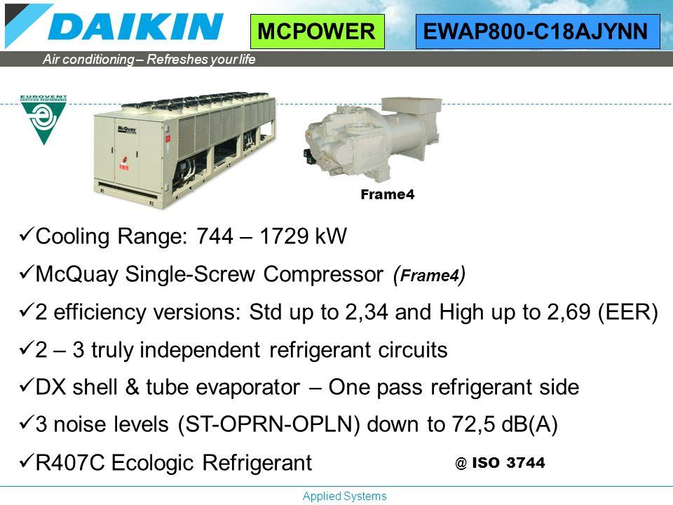 Evolution daikin chiller range ppt video online download 5 mcquay swarovskicordoba Image collections
