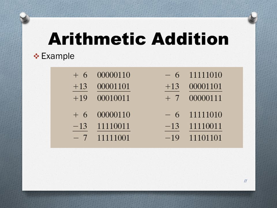 Arithmetic Addition Example