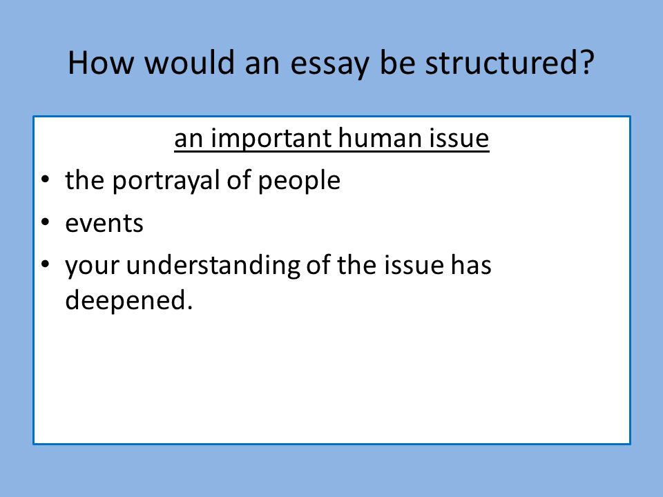 how it portrays the human condition essay Literature teaches the reader much about the human condition this essay assignment will help students understand the universal themes in literature throughout the ages.