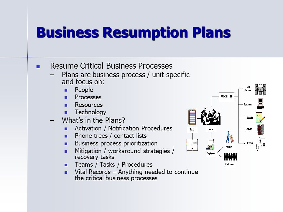 What are the essential elements of a business resumption plan accmission Gallery