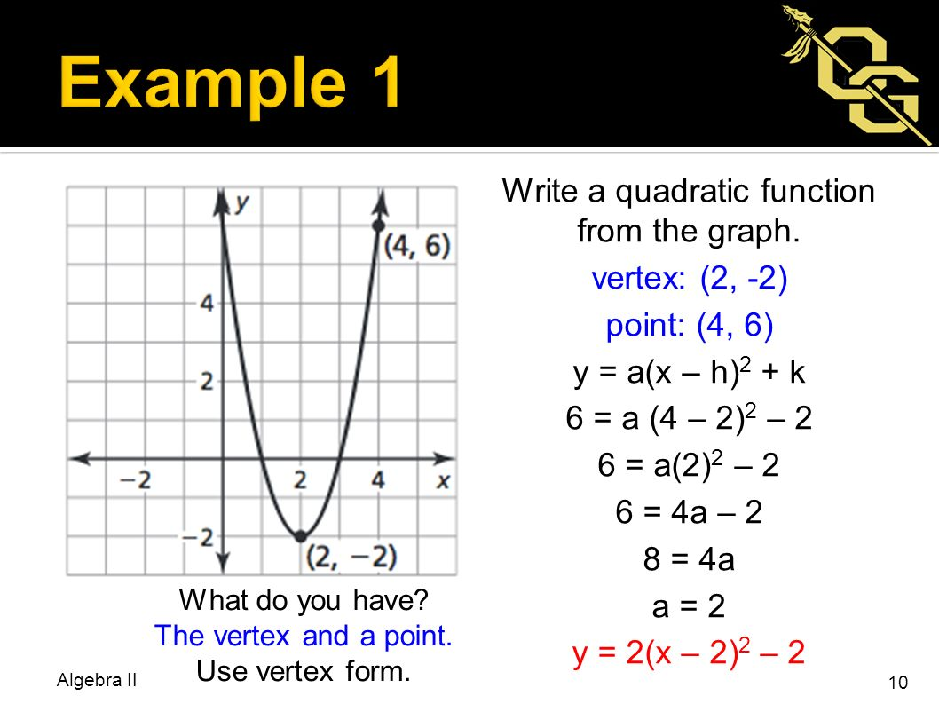 Bellwork homework check algebra ii ppt video online download what do you have the vertex and a point use vertex form falaconquin