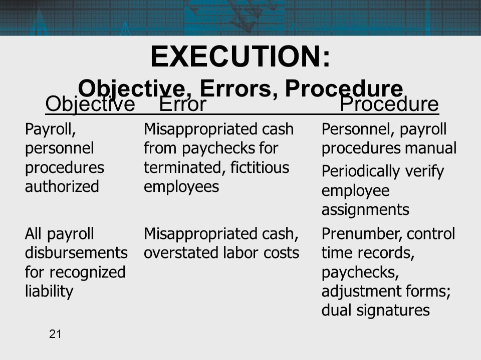 Payroll Processing and Fixed Asset Procedures - ppt video online ...