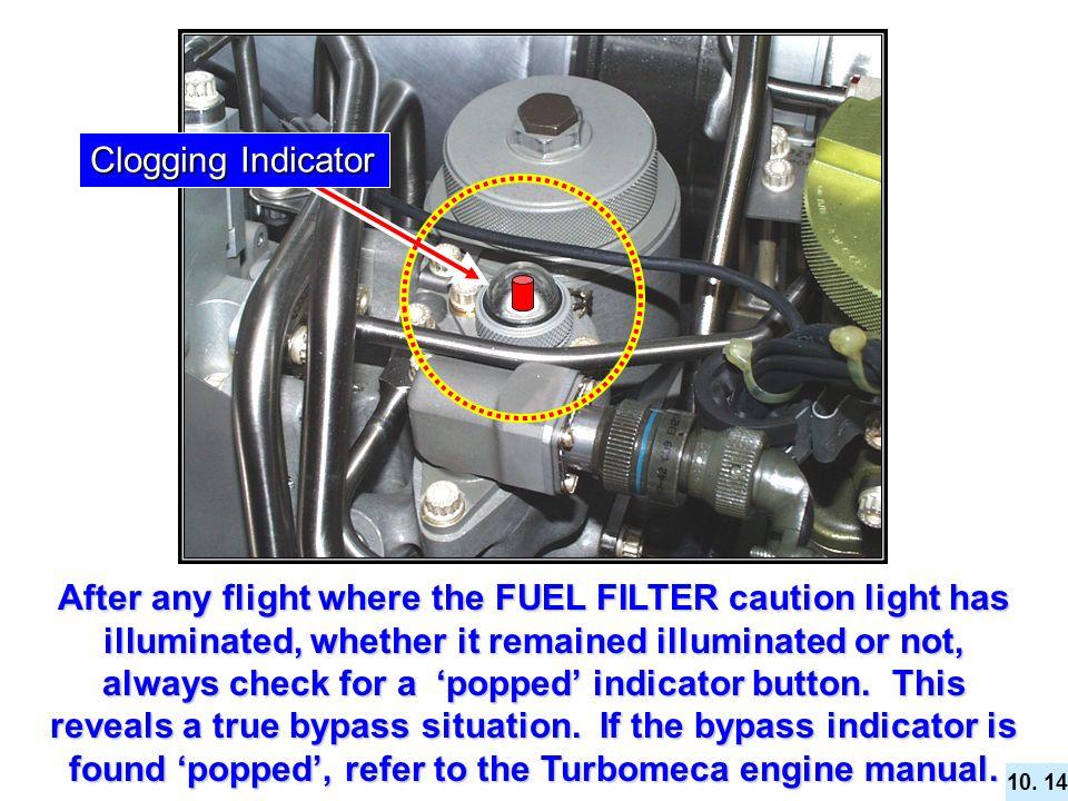 Clogging Indicator