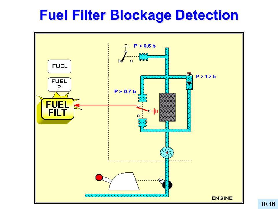 Fuel Filter Blockage Detection