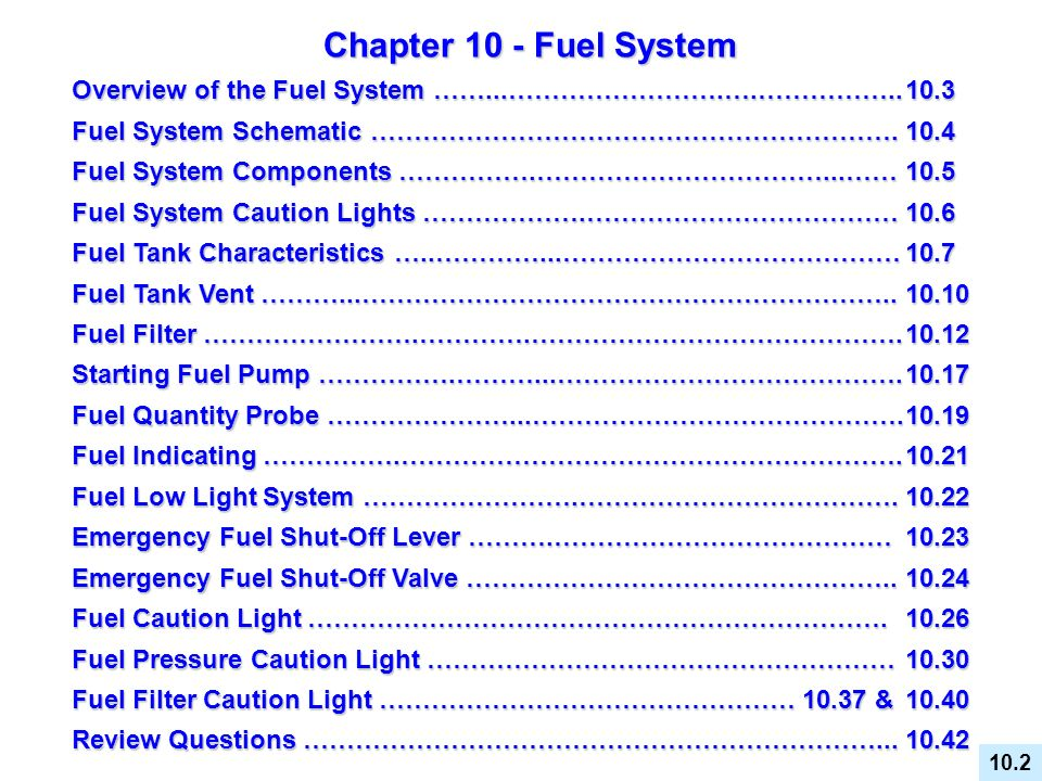Chapter 10 - Fuel System Overview of the Fuel System ……...…………………….….…………….. 10.3. Fuel System Schematic ……………………………………………………. 10.4.