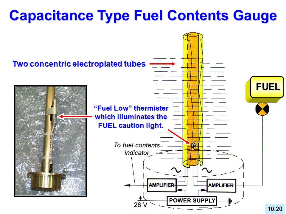 Capacitance Type Fuel Contents Gauge