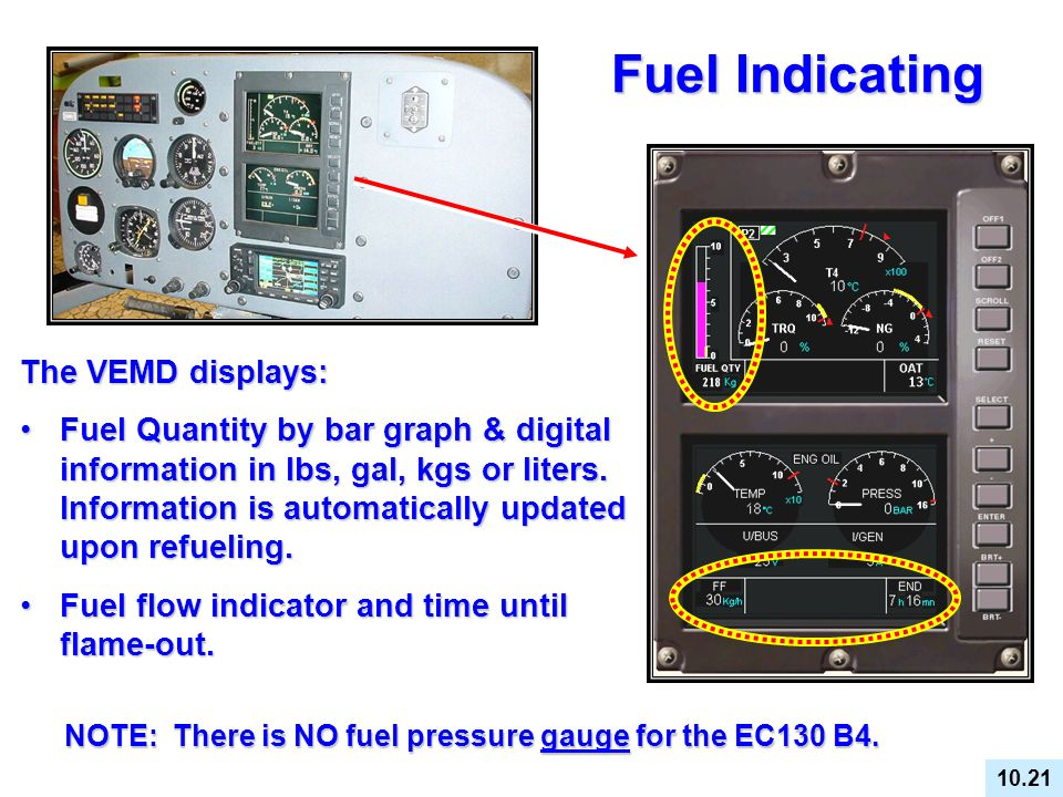 Fuel Indicating The VEMD displays: