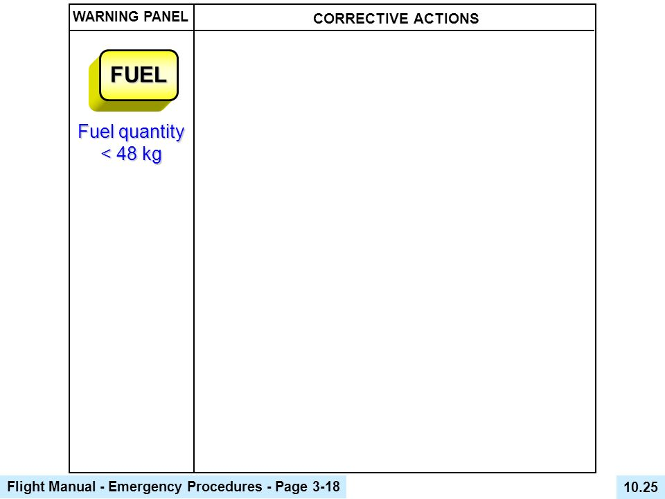 FUEL Fuel quantity < 48 kg CORRECTIVE ACTIONS WARNING PANEL