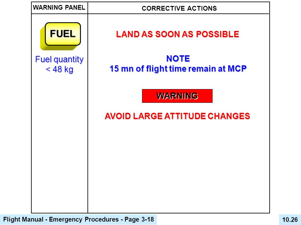 15 mn of flight time remain at MCP