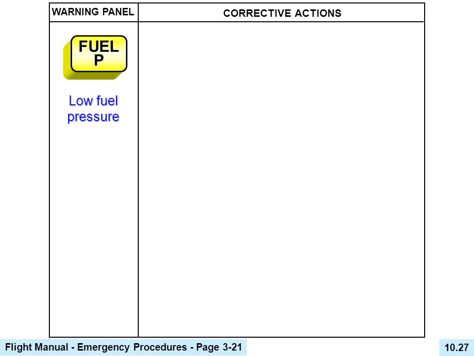 FUELP Low fuel pressure CORRECTIVE ACTIONS WARNING PANEL