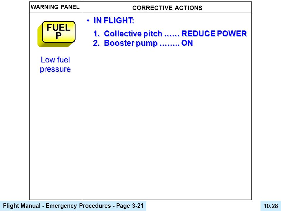 FUELP IN FLIGHT: 1. Collective pitch …… REDUCE POWER