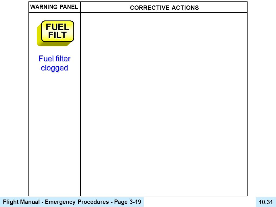FUELFILT Fuel filter clogged CORRECTIVE ACTIONS WARNING PANEL