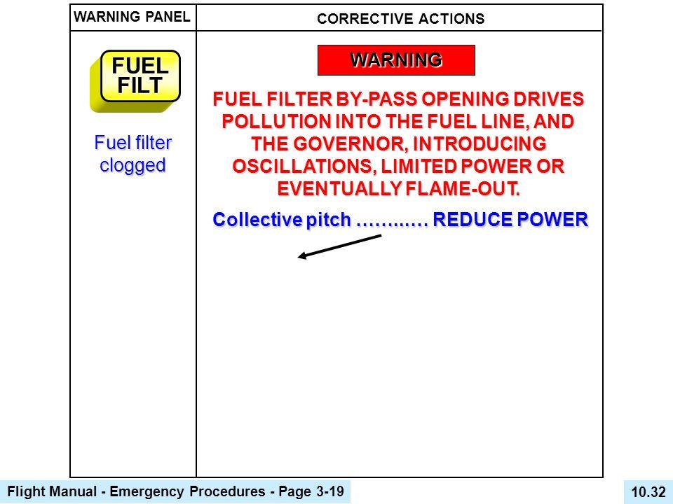 WARNING PANEL CORRECTIVE ACTIONS. WARNING. FUELFILT.