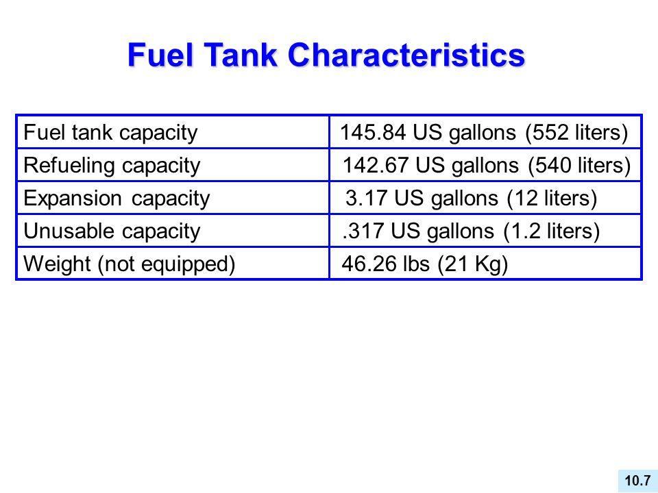Fuel Tank Characteristics