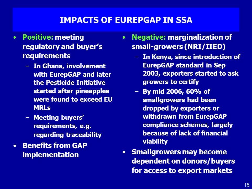 IMPACTS OF EUREPGAP IN SSA