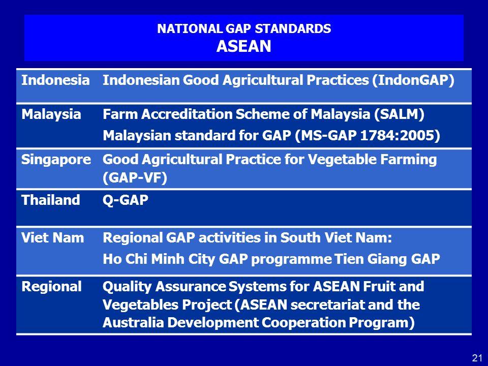 NATIONAL GAP STANDARDS ASEAN