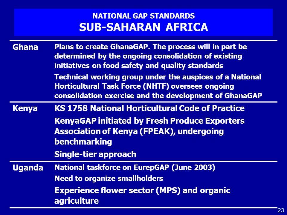 NATIONAL GAP STANDARDS SUB-SAHARAN AFRICA