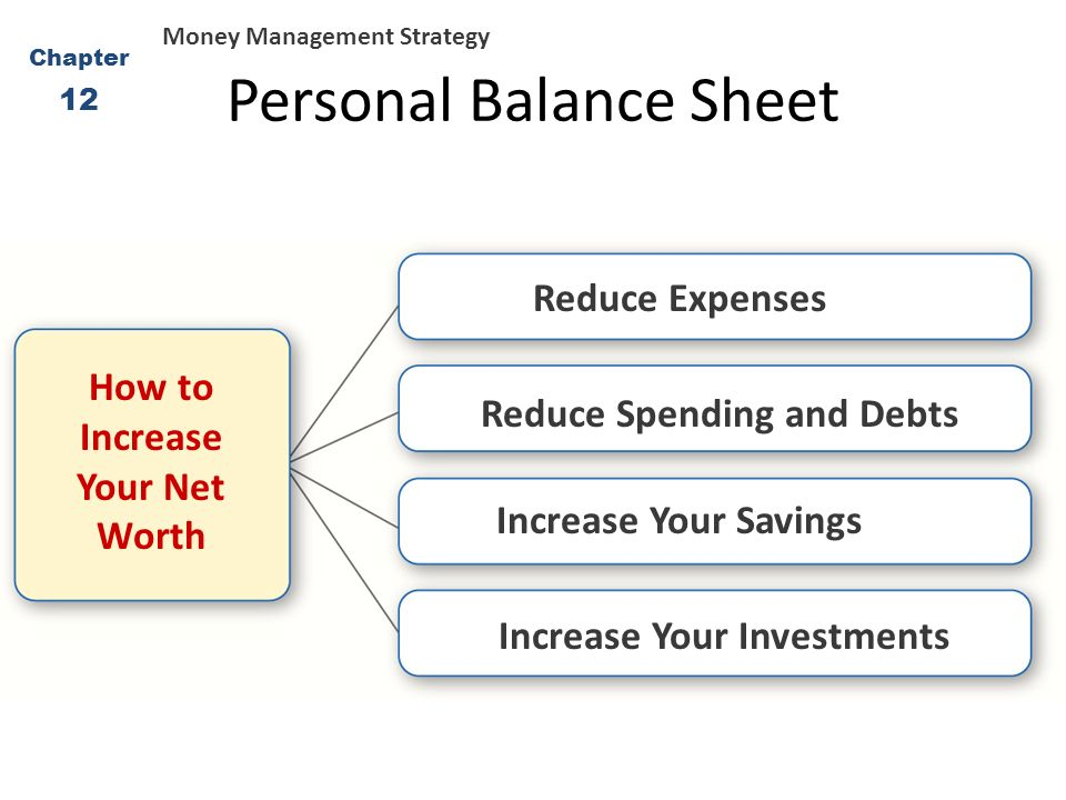 Chapter 12 Budgeting. - Ppt Download