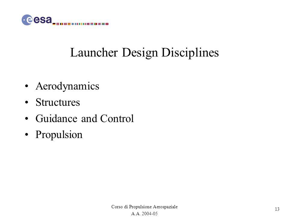 Launcher Design Disciplines