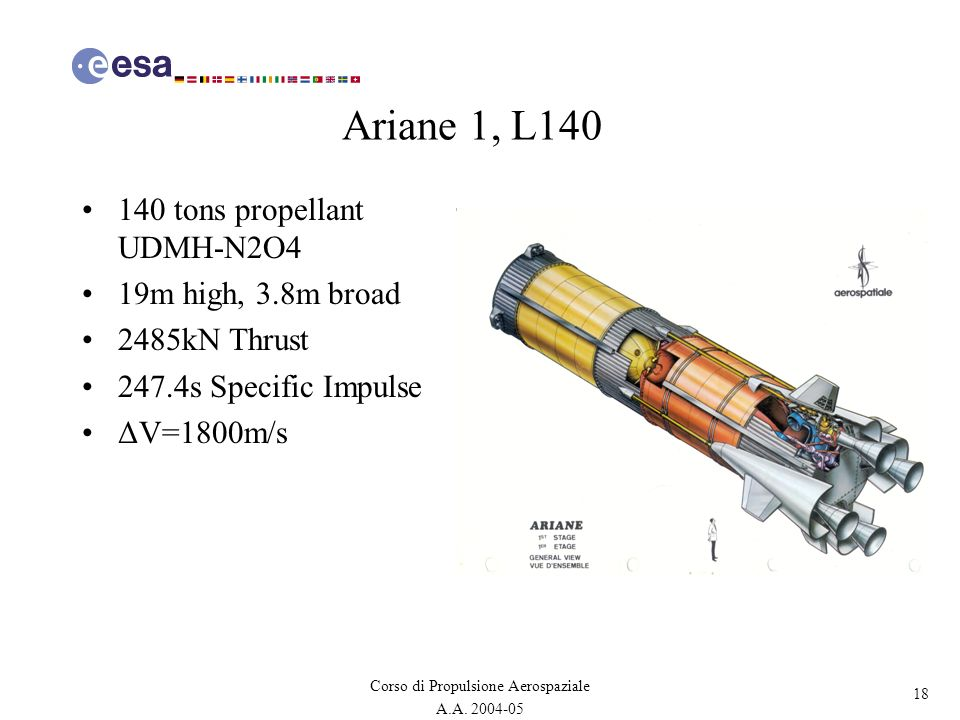 Ariane 1, L140 140 tons propellant UDMH-N2O4 19m high, 3.8m broad