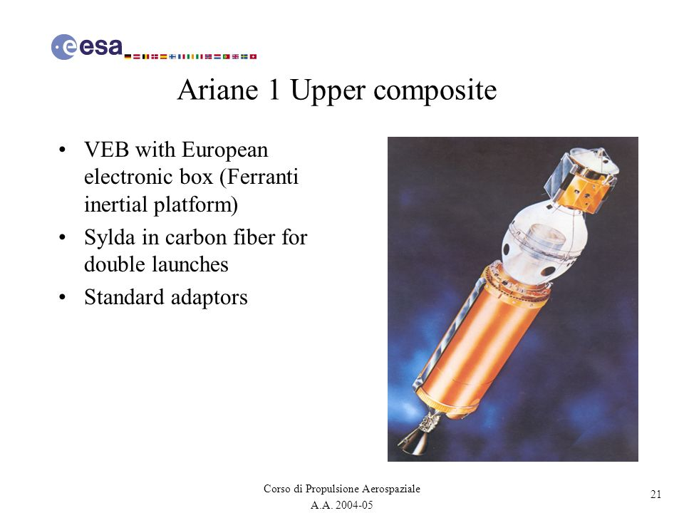 Ariane 1 Upper composite