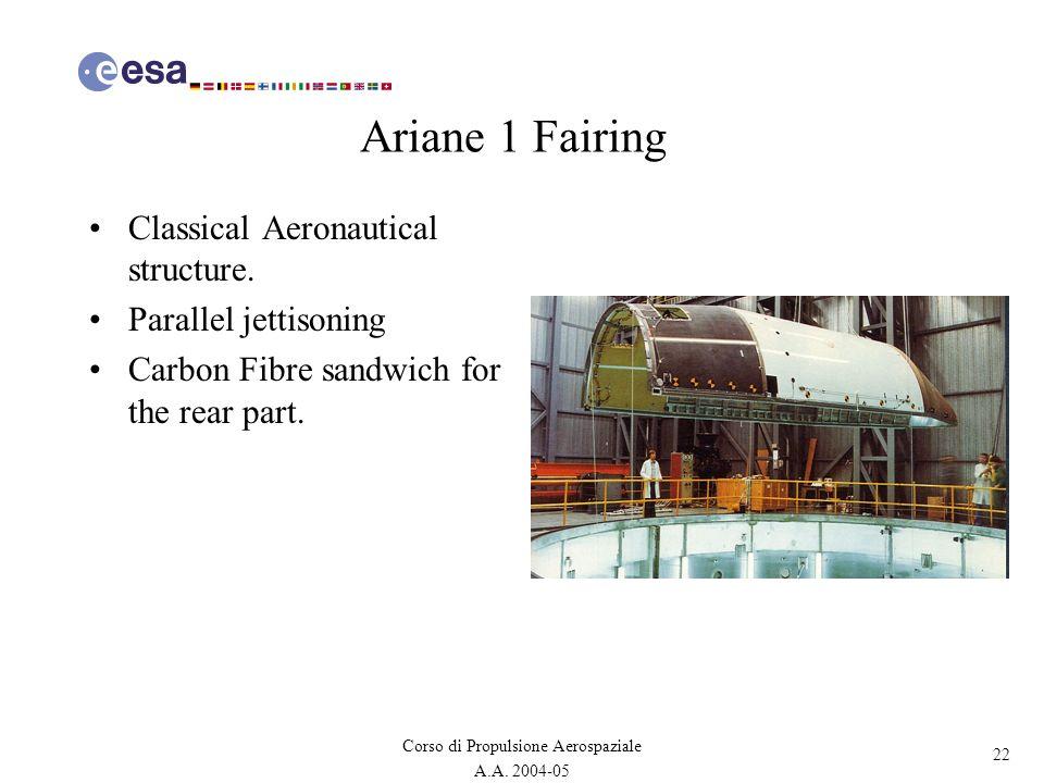 Ariane 1 Fairing Classical Aeronautical structure.