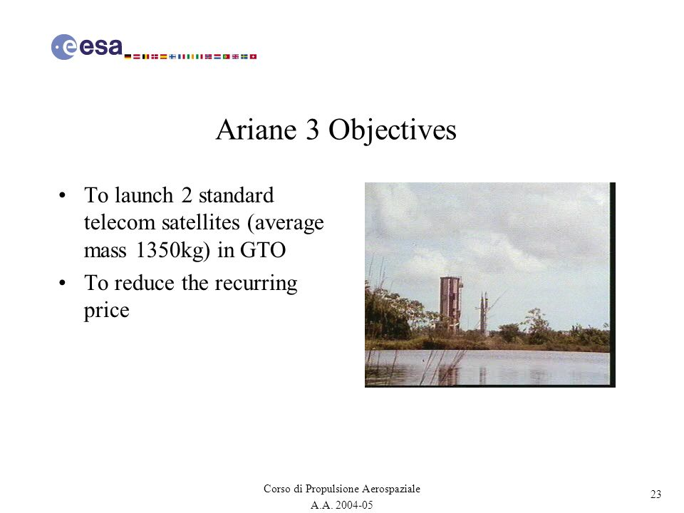 Ariane 3 Objectives To launch 2 standard telecom satellites (average mass 1350kg) in GTO.