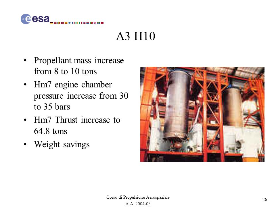 A3 H10 Propellant mass increase from 8 to 10 tons
