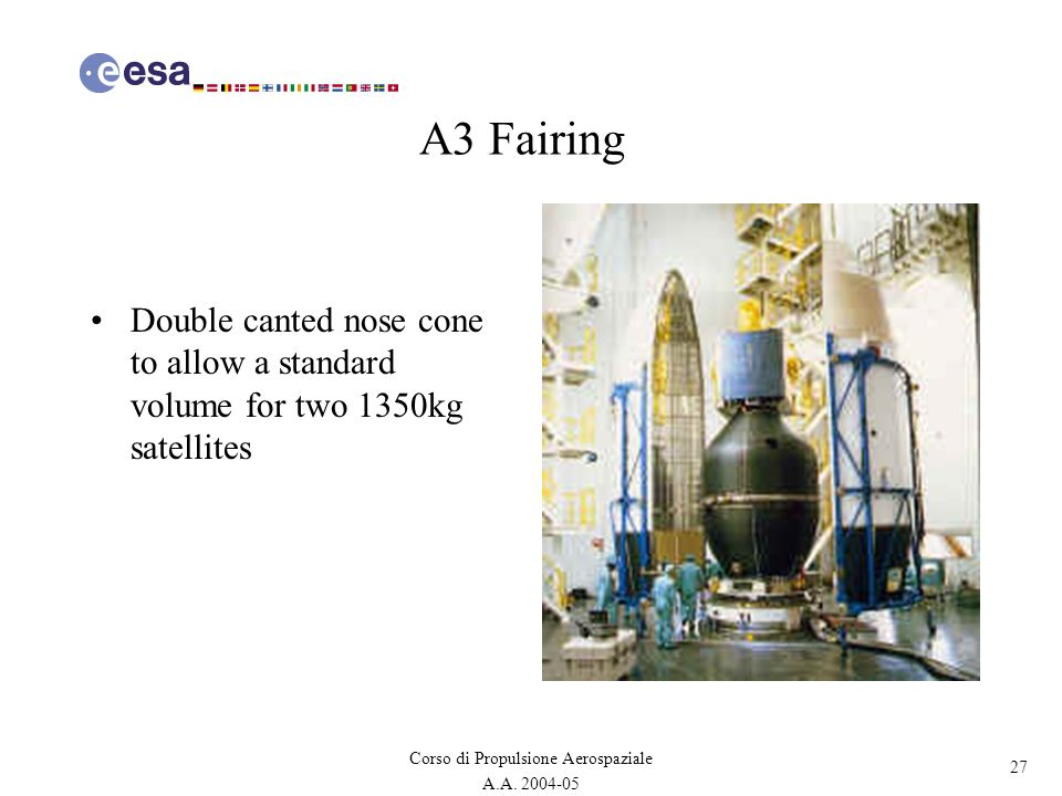 A3 Fairing Double canted nose cone to allow a standard volume for two 1350kg satellites