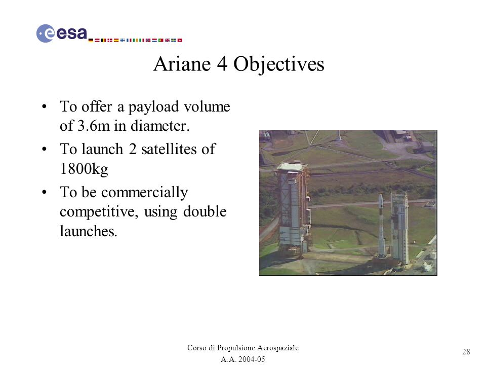 Ariane 4 Objectives To offer a payload volume of 3.6m in diameter.