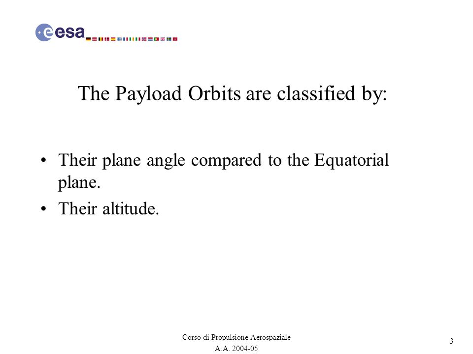 The Payload Orbits are classified by: