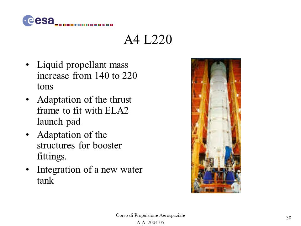 A4 L220 Liquid propellant mass increase from 140 to 220 tons