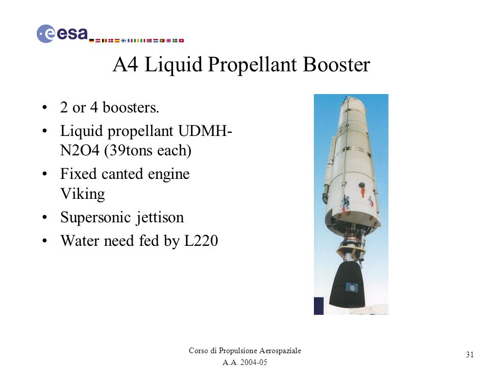 A4 Liquid Propellant Booster