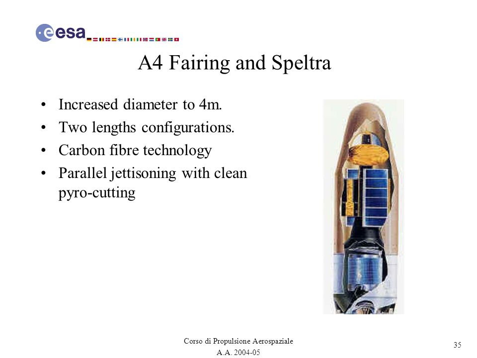 A4 Fairing and Speltra Increased diameter to 4m.