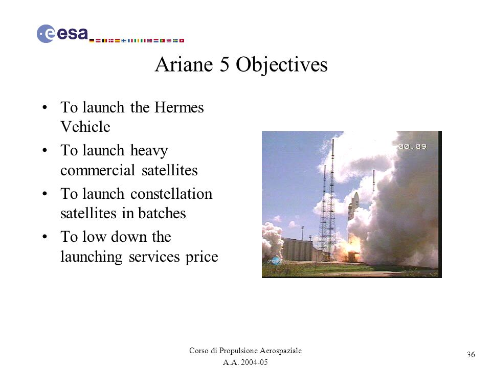 Ariane 5 Objectives To launch the Hermes Vehicle
