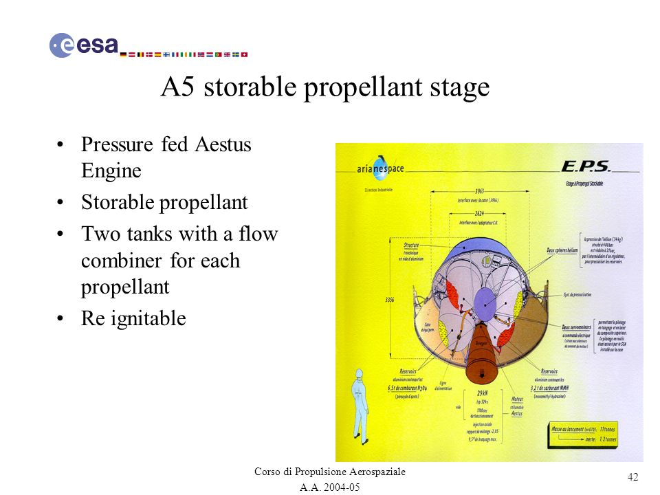 A5 storable propellant stage