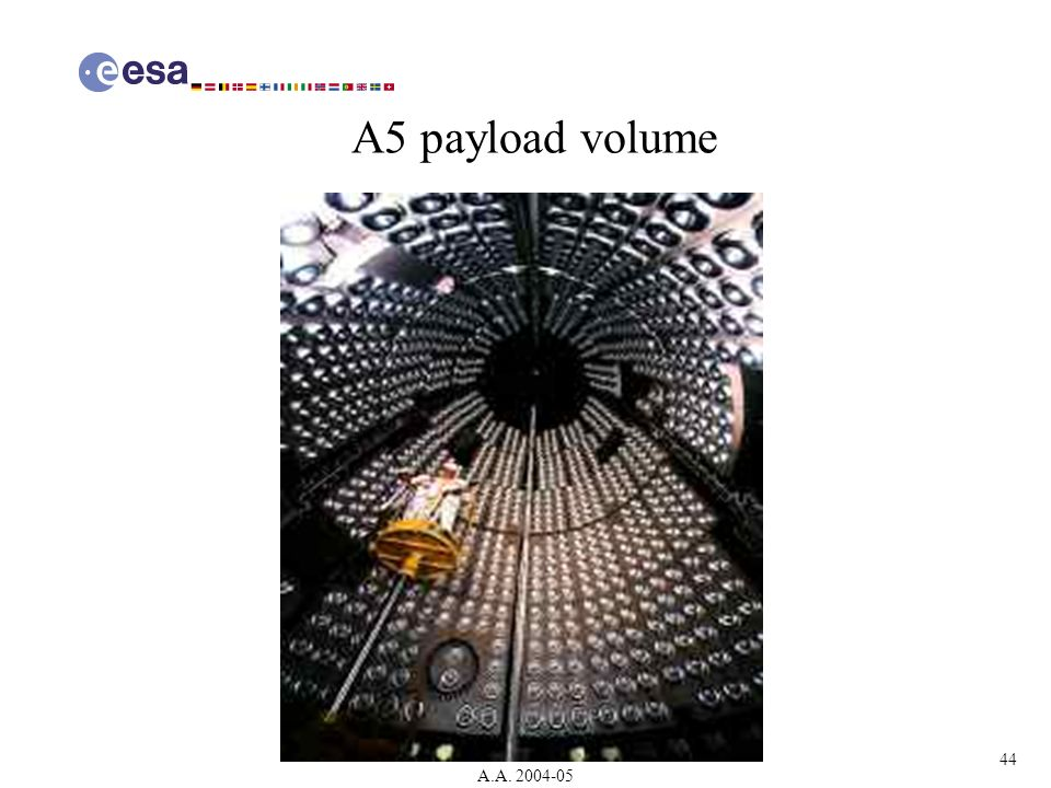 A5 payload volume