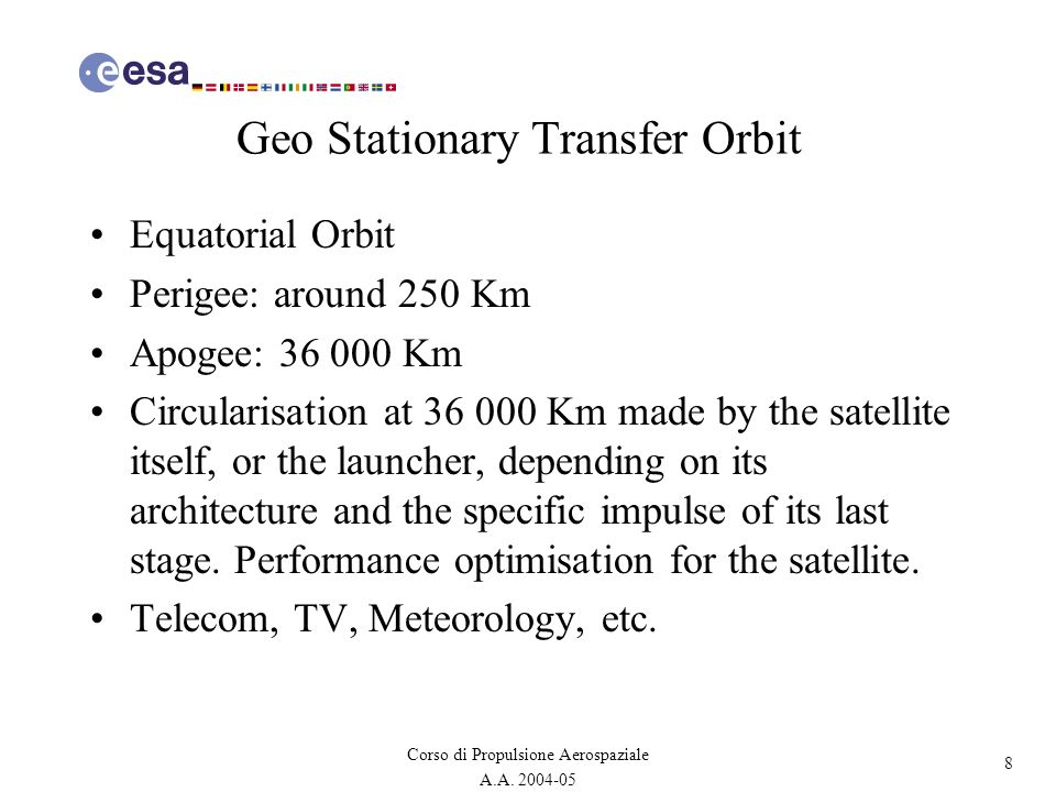 Geo Stationary Transfer Orbit