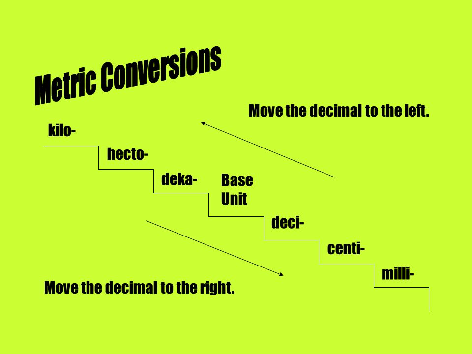 Metric Conversions Move the decimal to the left. kilo- hecto- deka-