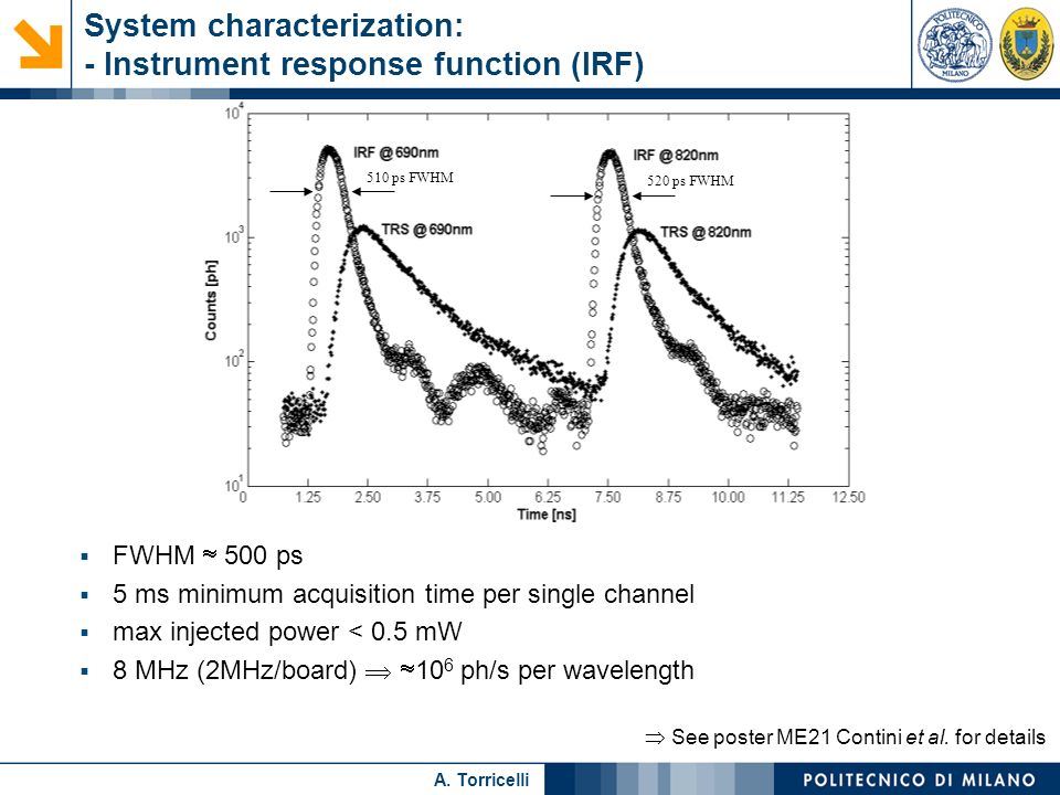 System characterization: - Instrument response function (IRF)