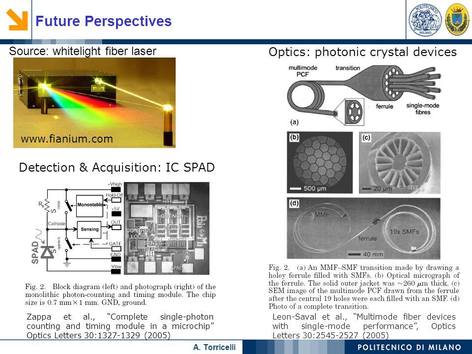 Future Perspectives Source: whitelight fiber laser