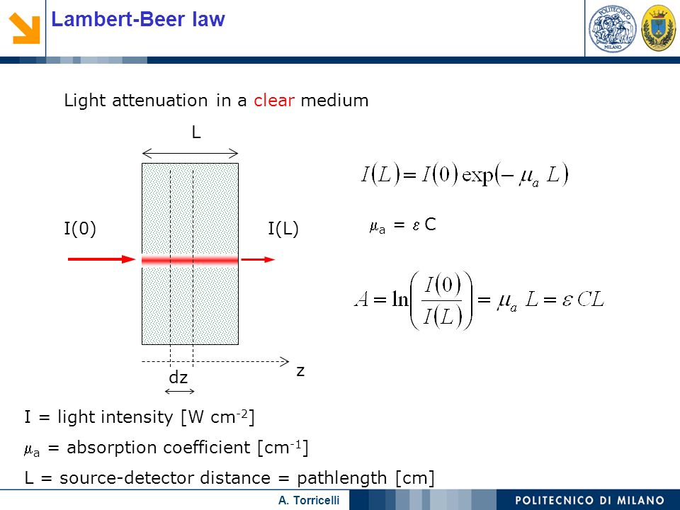 Lambert-Beer law Light attenuation in a clear medium L ma = e C I(0)