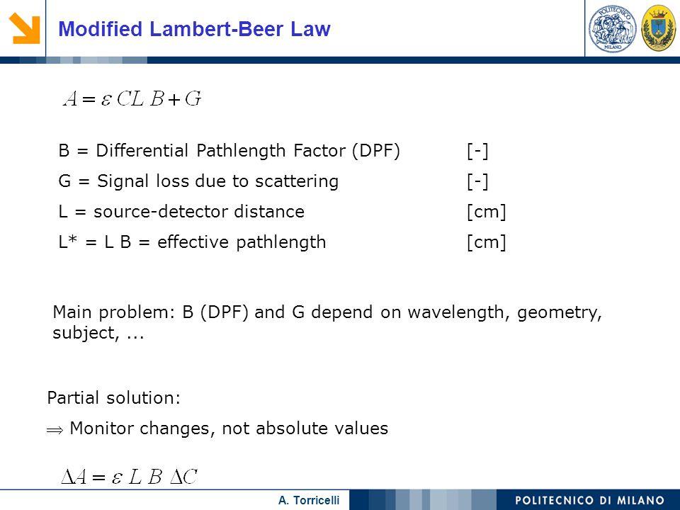 Modified Lambert-Beer Law