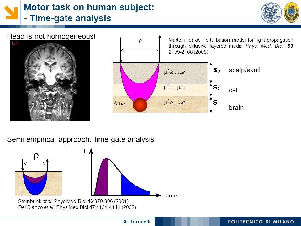 Motor task on human subject: - Time-gate analysis