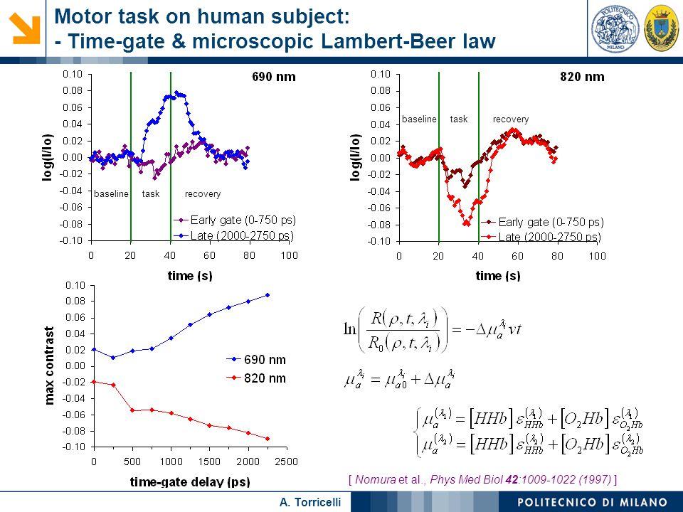 Motor task on human subject: - Time-gate & microscopic Lambert-Beer law