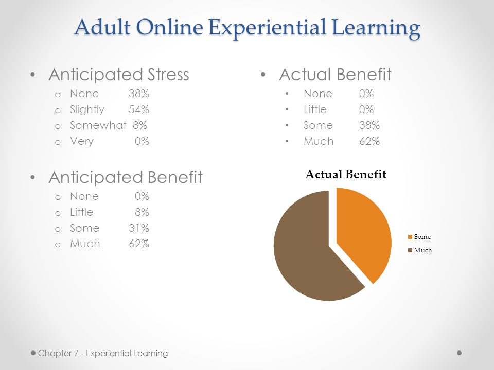 Adult Experiential Learning 5