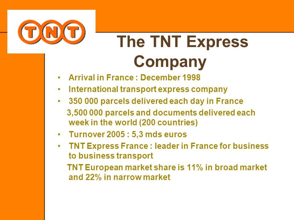 The TNT Express Company